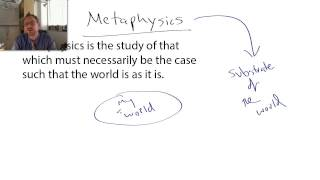1.  The Taxonomy of Philosophy Thumbnail