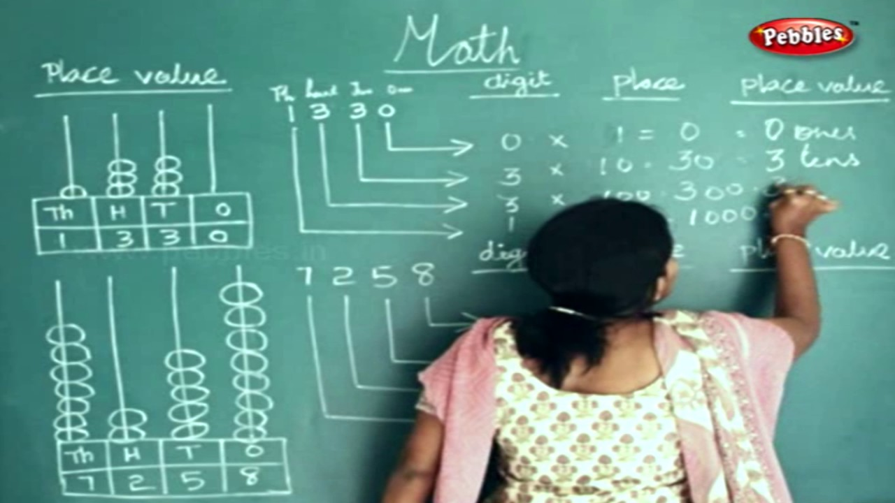 STD 4TH MATHS | Place Value of Abacus | Method - 1 | Knowing Numbers ...