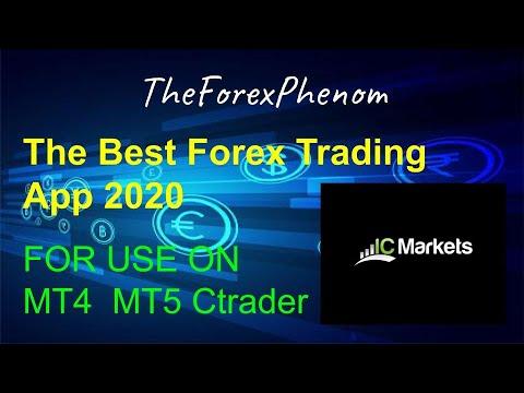 best-forex-broker-app-2020-easy-forex-tips