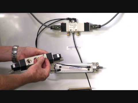 Series A611 - 5 way 3 position solenoid valve - YouTube