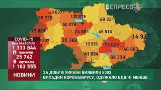 Коронавірус в Украі ні статистика за 26 лютого