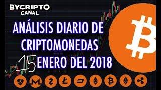 ANALISIS TÉCNICO DE CRIPTOMONEDAS BITCOIN RIPPLE ETHEREUM BCH LITECOIN - 15 DE ENERO 2018 HOY