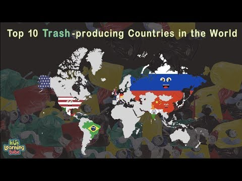 Waste Per Country Comparison /Waste Per Capita Comparison