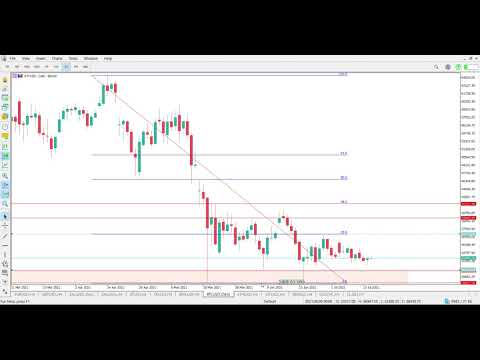 Technical Analysis of BTC - ETH - LTC - XRP 15.07.2021 | Point Trader Group