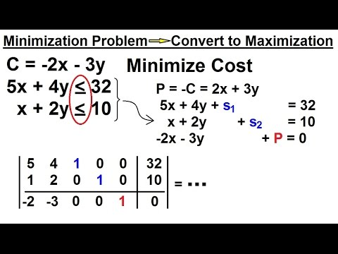 simplex algorithm
