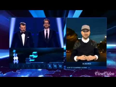 Eurovision 2014 - All points for San Marino