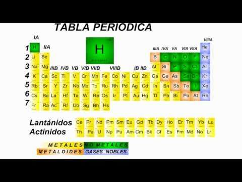 Tabla periodica qumica con luz maria youtube urtaz Choice Image