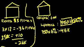 Rentar vs  comprar una casa