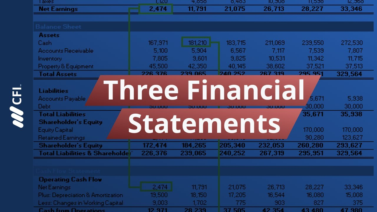 Three Financial Statements - The Ultimate Summary (and