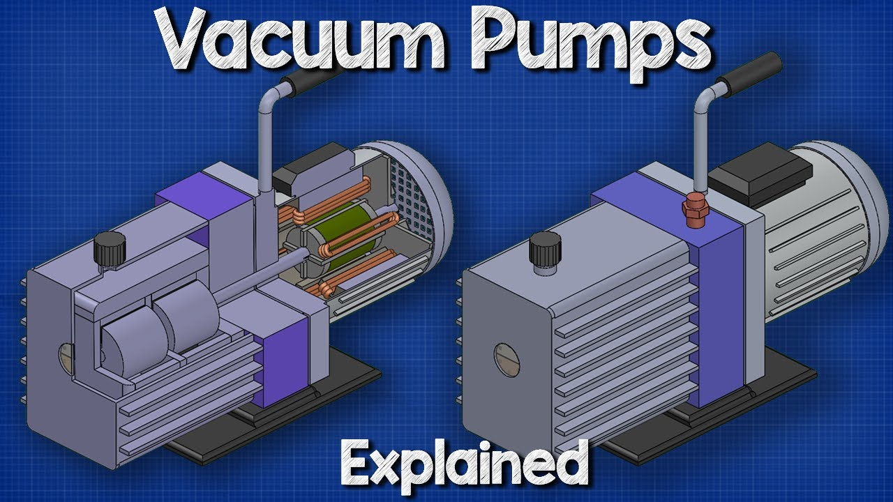 Vacuum Pumps Explained - The Engineering Mindset | Hvac Vacuum Pump Wiring Diagram |  | The Engineering Mindset