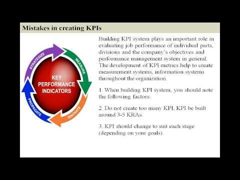 Business development KPIs