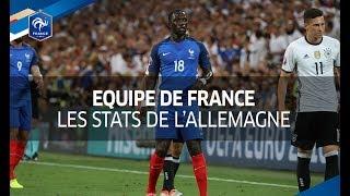 Équipe de France : Les stats de l'Allemagne, clip I FFF 2017