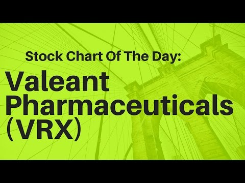 Stock Chart Of The Day: Valeant Pharmaceuticals (VRX)
