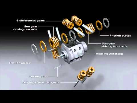 Torsen differential by www caroto gr