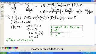 Как исследовать функцию и построить ее график Часть 2