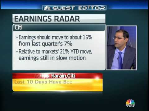 Bazaar - Aditya Narain, MD & India Strategist, Citi - GUEST EDITOR - 1 - 24Jul'14