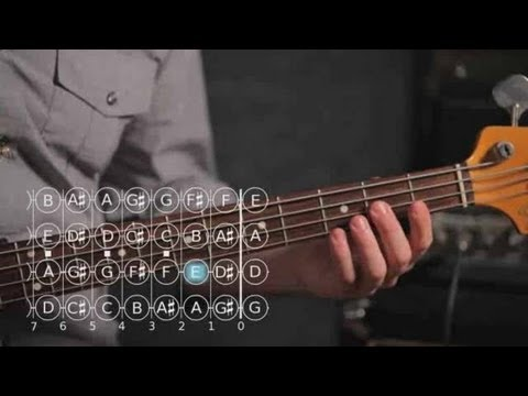 How To Play An F Note Bass Guitar Youtube