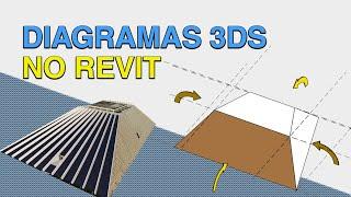 Diagramas 3DS no Revit | Teatro Nacional de Brasília