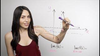 Introduction to Limits (NancyPi)