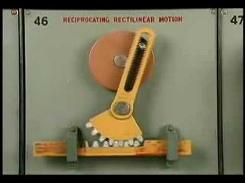 Reciprocating Rectilinear Motion Youtube