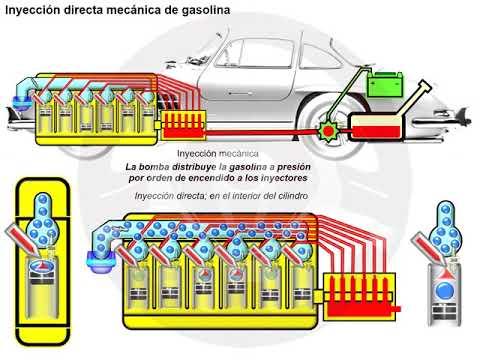 Historia de la alimentación de gasolina (10/14)