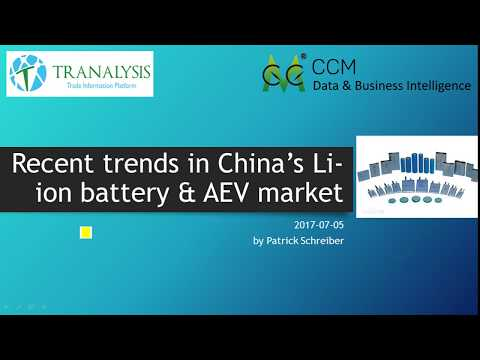 Trends in China's Lithium-ion battery and AEV market