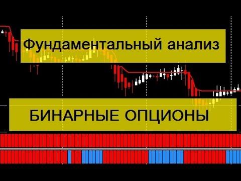Фундаментальный анализ для бинарных опционов 15 минут