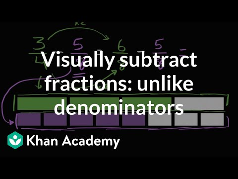 Visually Subtracting Fractions With Unlike Denominators