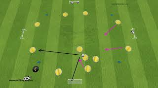 Split Pass Rondo - DISGUISED PASS RONDO