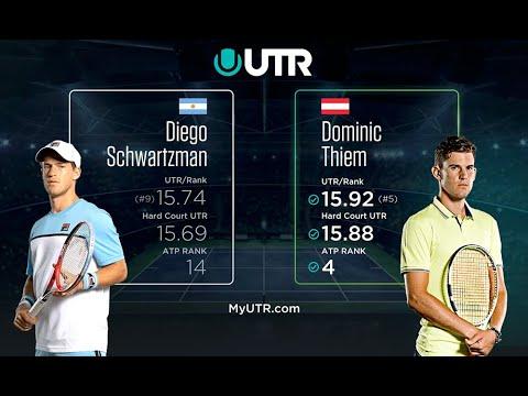 Atp Cup Schwartzman Vs Thiem Utr Preview On Tennis Channel Live Youtube