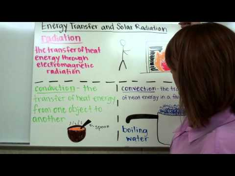 Flipped Lecture- Energy Transfer & Solar Radiation