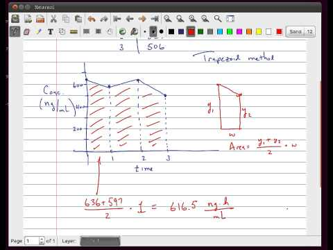 Area under curve using trapezoid method