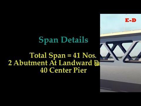 Padma Bridge Span Length, Total Length, Pile Details, Upper Deck, Lower Deck, Deck Height And Width