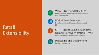 Extend Microsoft Dynamics 365 for Retail - BRK3339