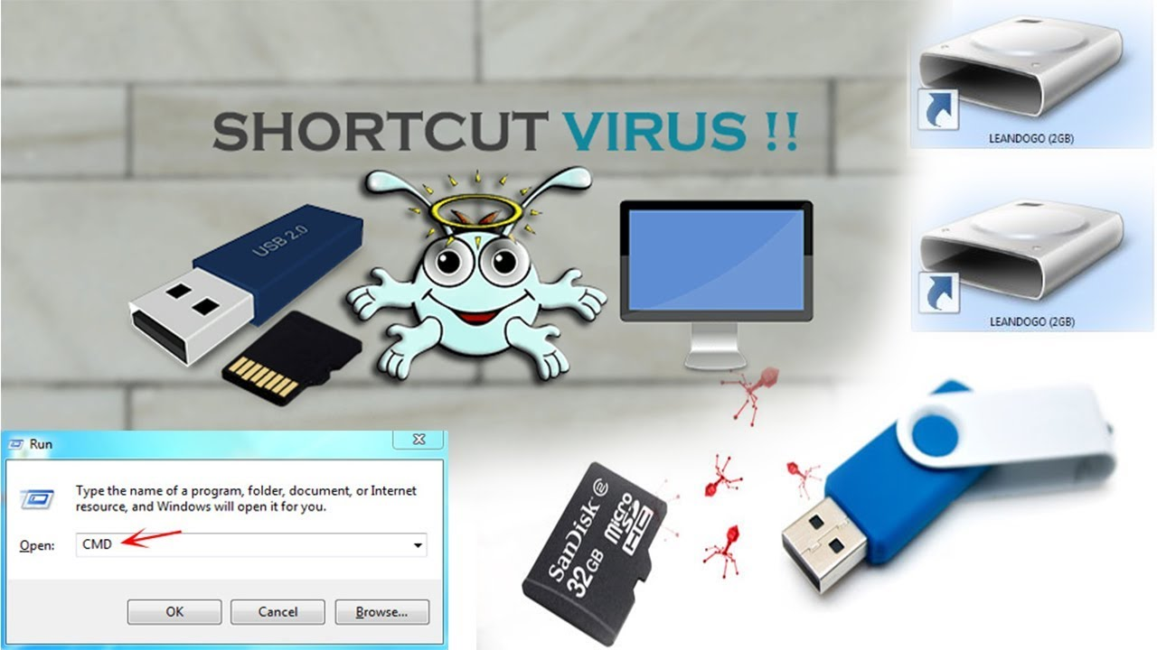 Shortcut Virus Remover For PC - By Behind Facts
