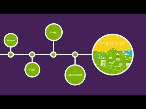 Smart Energy Reference Architecture (SERA)