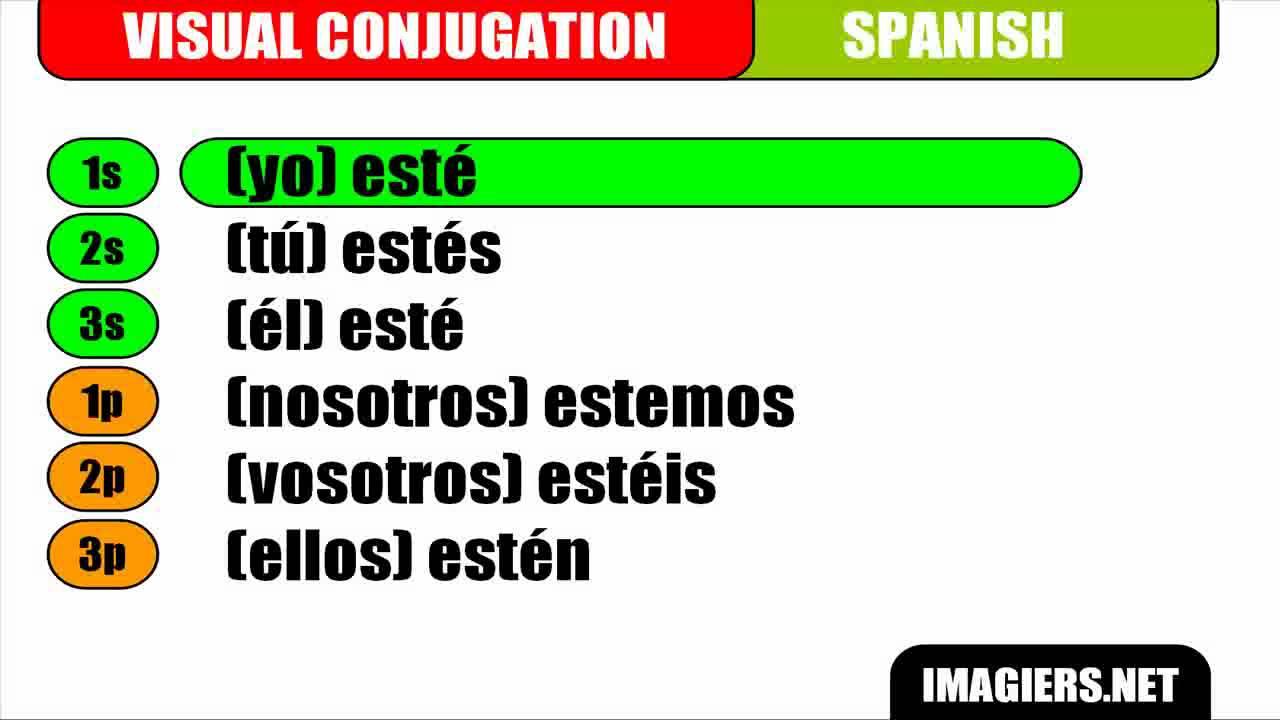 Apprenez L Espagnol Conjugaison Visuelle Estar Subjuntivo Presente Youtube