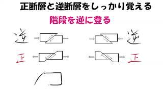 逆断層と正断層の区別を「コジツケ」で忘れないようにする