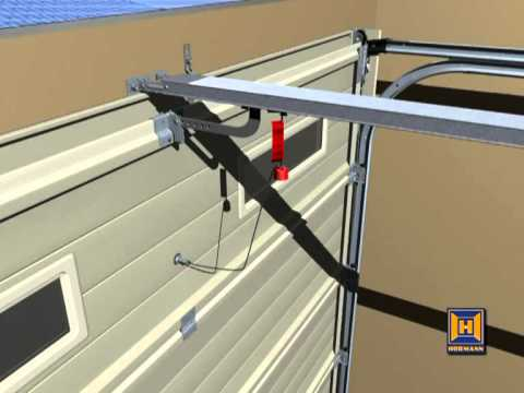 how to manually open a garage doorHormann Garage Door Emergency Release  YouTube