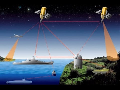 Free Space Optical Communication - YouTube