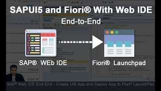 Web IDE - SAP®Web IDE End-to-End   Create UI5 App and Deploy App in Fiori®LaunchPad screenshot 3