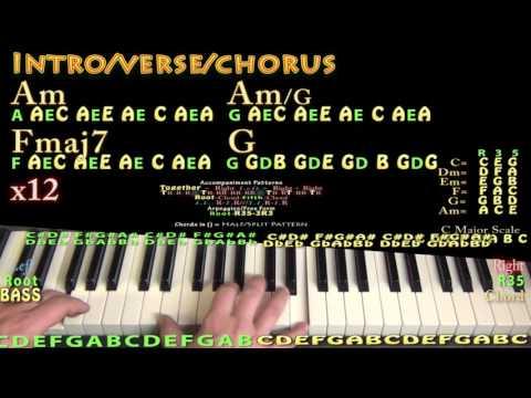 Murder Song (5, 4, 3, 2, 1) - AURORA - Piano Lesson Chord Chart
