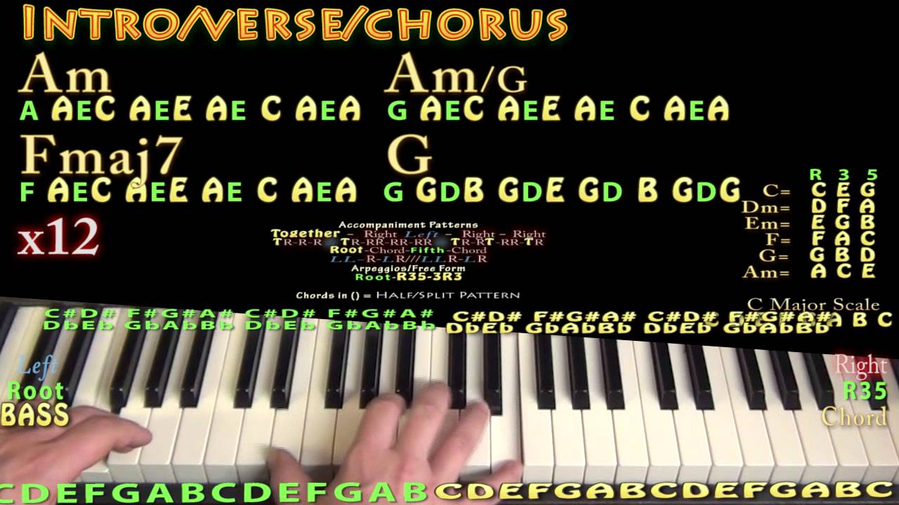 Murder song 5 4 3 2 1 aurora piano lesson chord chart murder song 5 4 3 2 1 aurora piano lesson chord chart hexwebz Image collections