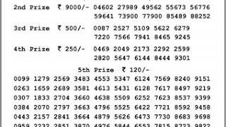 Nagaland Lottery Prediction Formula