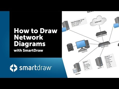 How to Draw Network Diagrams with SmartDraw 2016