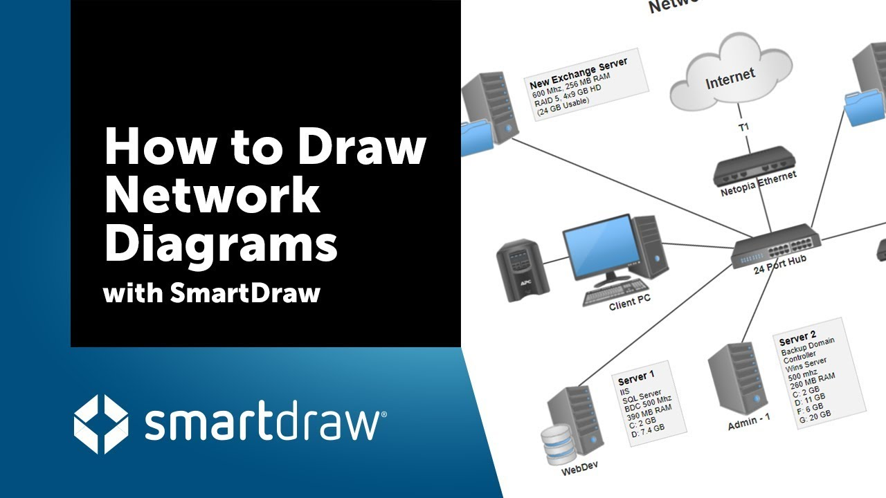 wired home network diagram 1988 toyota pickup radio wiring how to draw diagrams with smartdraw youtube