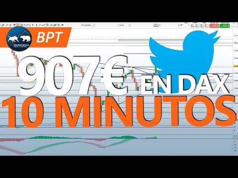 Trading en Directo – 907 € Operativa en Dax en 10 minutos
