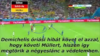 Németország 1-0 Argentína  - a döntő gól elemzése - VB döntő - 2014, Brazília