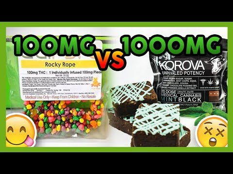 Marijuana Edibles: Dosage, Effects, Candy & Everything You