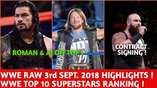 WWE RAW 3rd SEPTEMBER 2018 HIGHLIGHTS ! WWE SUPERSTARS TOP 10 RANKINGS !
